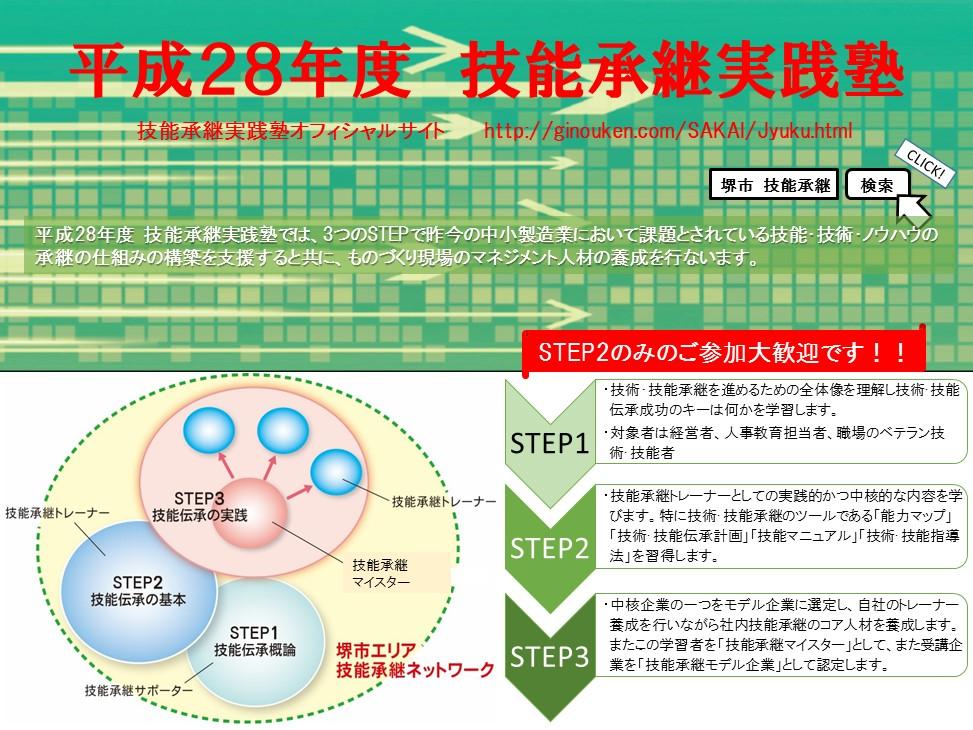 STEP2top